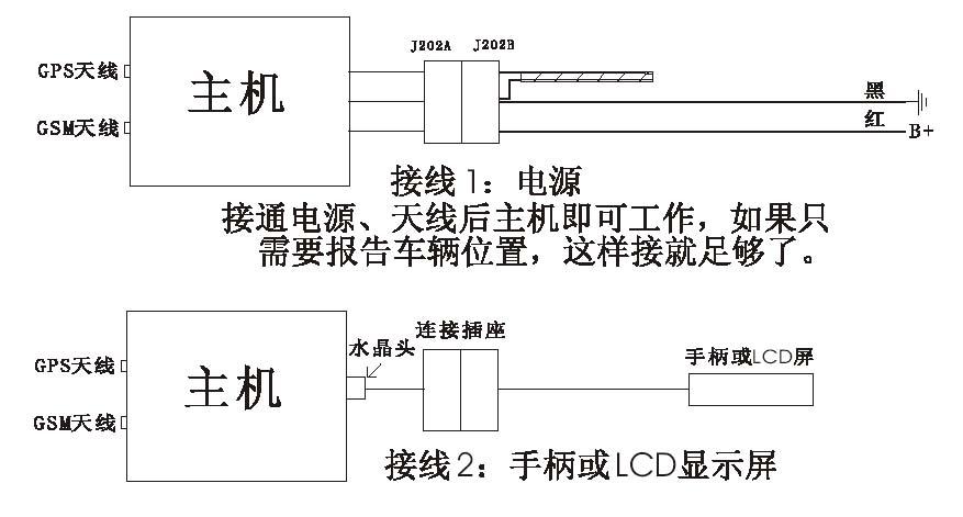 智勤汽车gps定位器安装接线方式说明