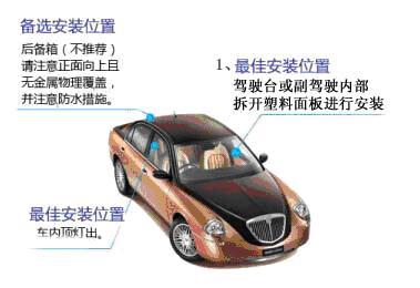 汽车gps安装位置